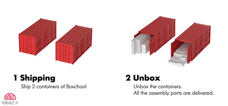boxschool_03_compressed