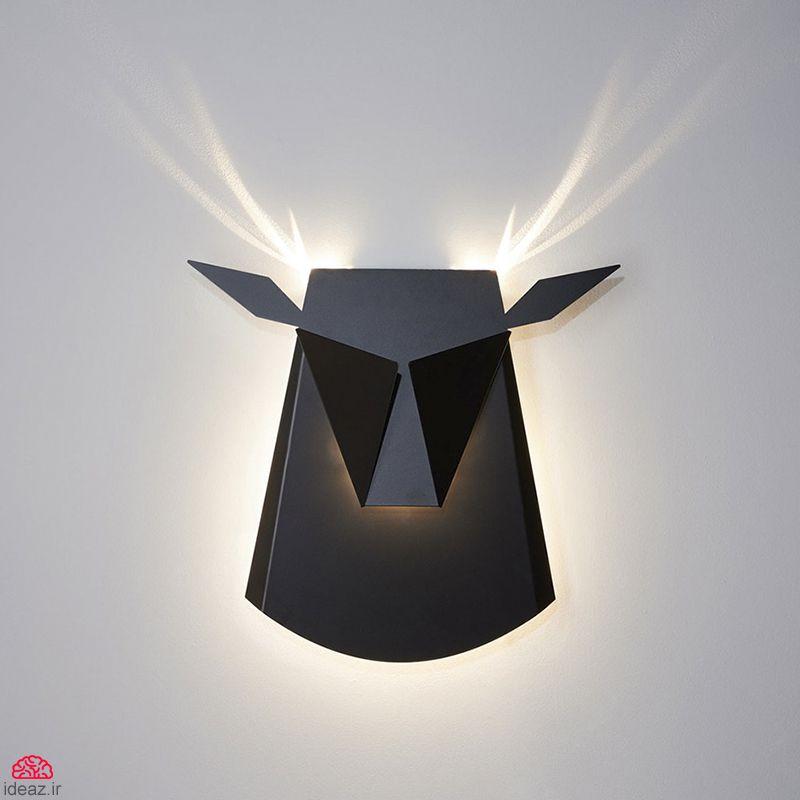 آیدیاز - سردیسهای نوری